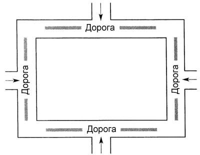 Колючие дороги по всем четырем сторонам