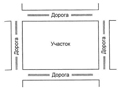 Дороги по всем четырем сторонам