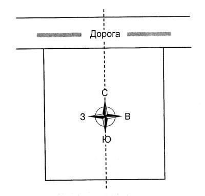 Участок, сонаправленный с магнитной осью