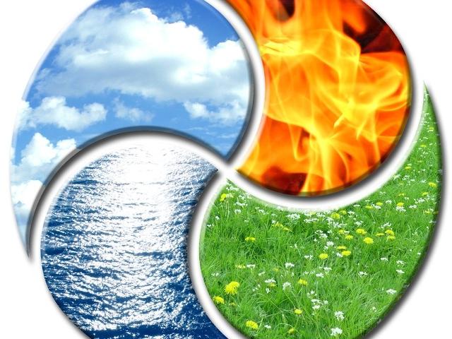 Аюрведа: 5 элементов, 3 доши, климат, стадии жизни, суточный цикл